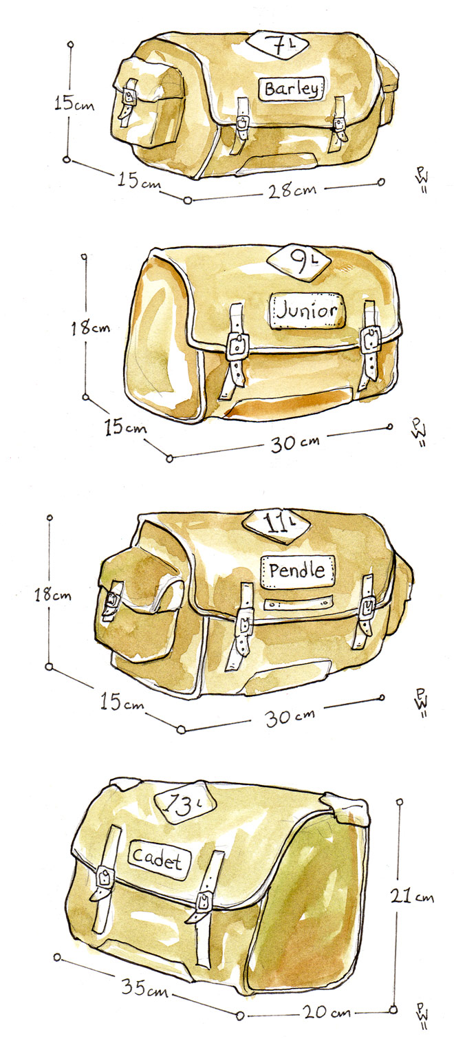 watercolor reference for small carradice bags
